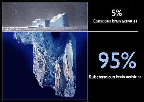 conscious_brain_activity