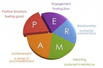 perma (1)